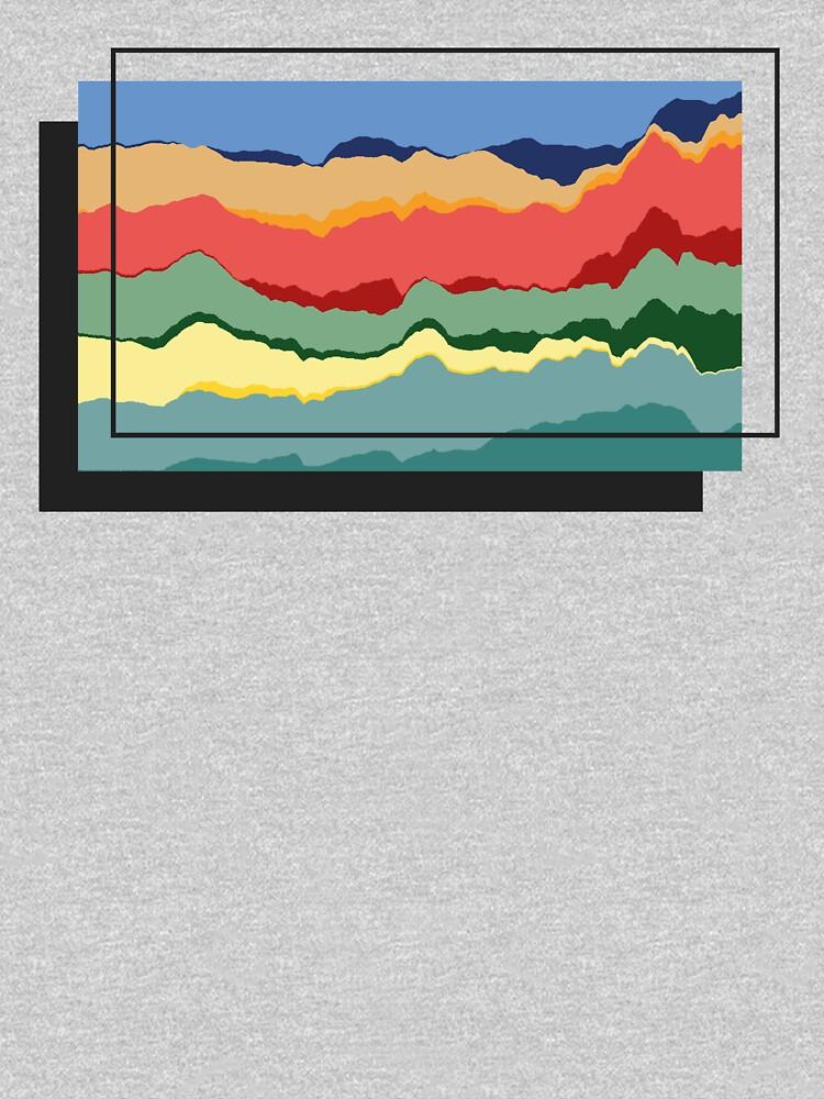 Age of Empires Timeline by sulingen07