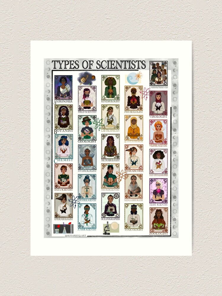 Alternate view of ABC's Types of Scientists Poster Art Print
