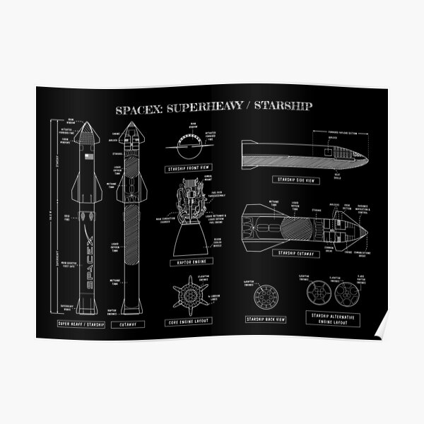 SPACEX: Super Heavy / Starship (White Stencil-No Background) Poster