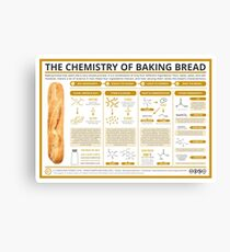 The Chemistry of Bread-Making Canvas Print