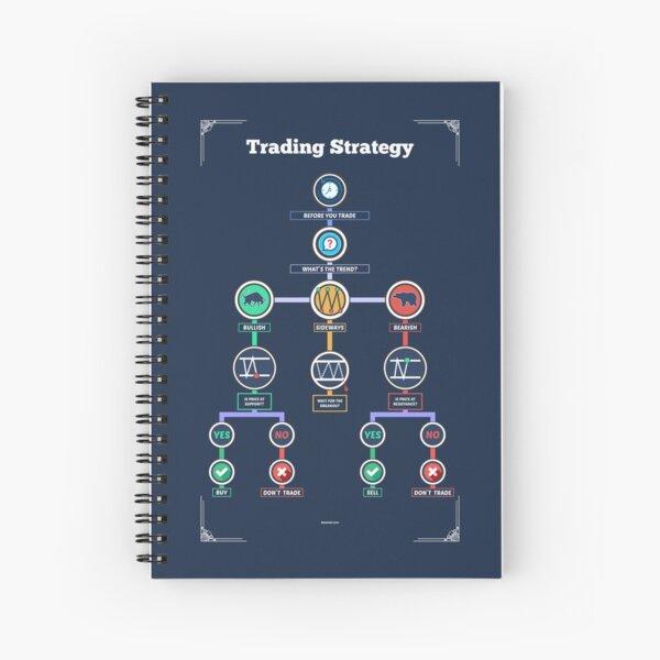 Estrategia comercial para mejorar sus operaciones como comerciante Cuaderno de espiral