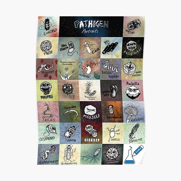 Pathogens - gotta catch them all? Poster