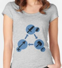 WEAPON TRIANGLE | Fire Emblem Fates Women's Fitted Scoop T-Shirt