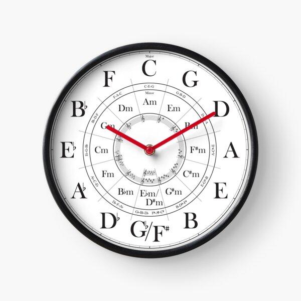 Circle of Fifths wall clock Clock
