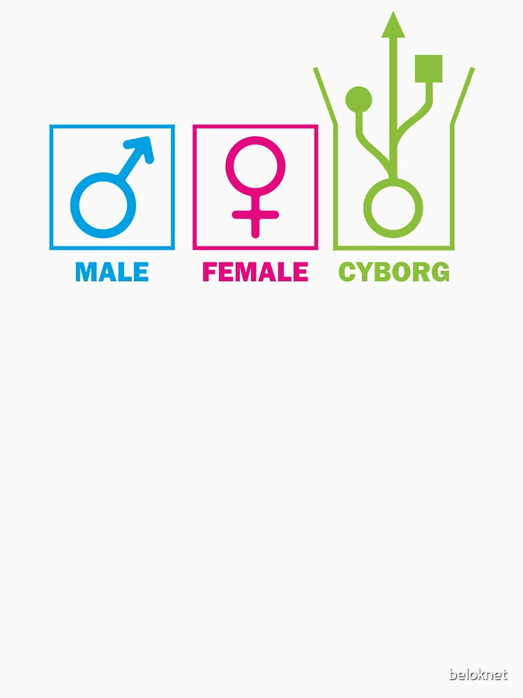 Gender Identification by beloknet