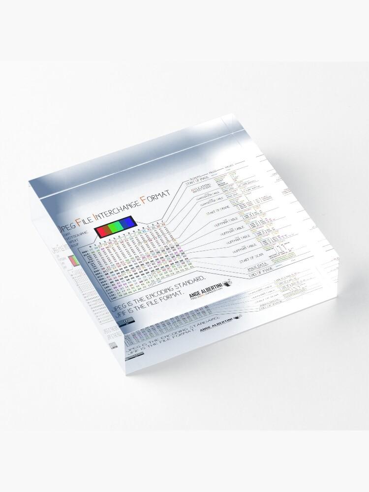 Alternate view of .JPG: the JPEG File Interchange Format Acrylic Block