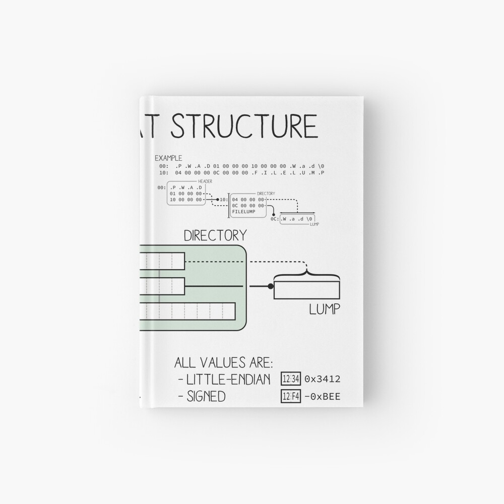 WAD format structure Hardcover Journal