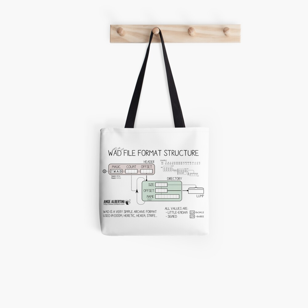 WAD format structure Tote Bag