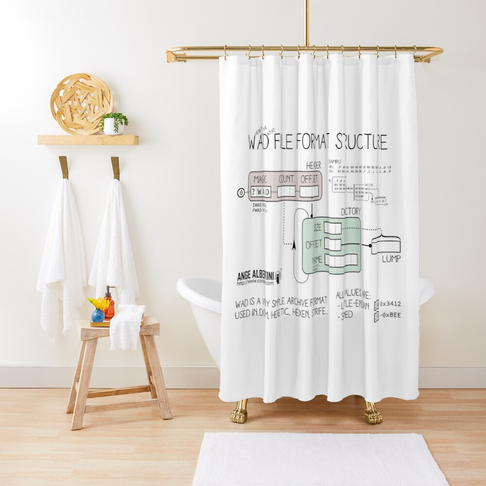 WAD format structure Shower Curtain