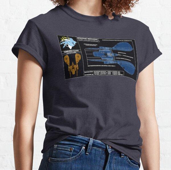 RENEGADE MERCHANT — SPEC SHEET Classic T-Shirt