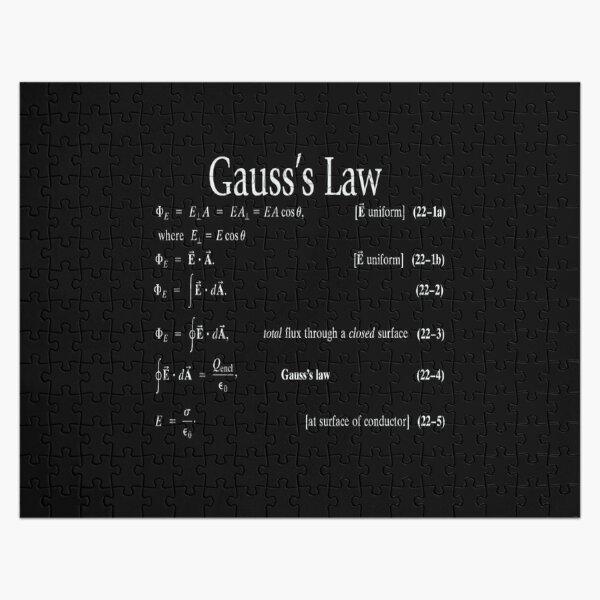 Copy of #Gauss's #Law, #GaussLaw, #Physics, Physics2, GeneralPhysics,  Jigsaw Puzzle