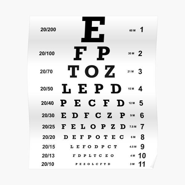 Chicken Glasses Eye Protector Poster Print Eye Doctor Optician Gift Chef Gift