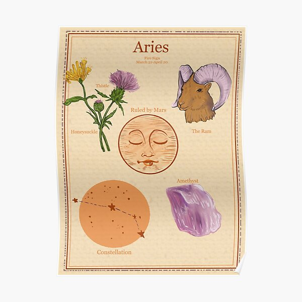 Zodiac Astrology Vintage Style Poster- Aries Poster