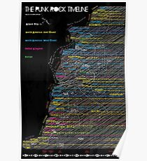 History of Punk Poster