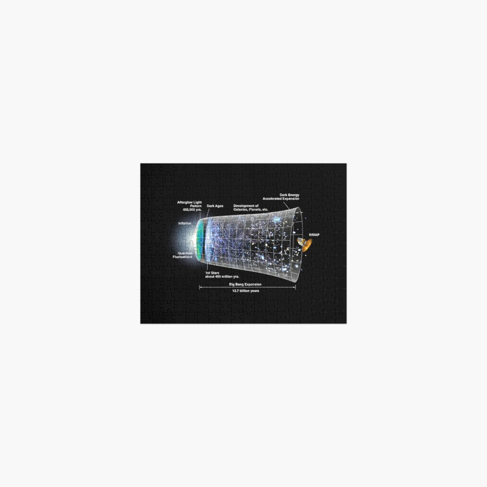 Shape of the universe Jigsaw Puzzle
