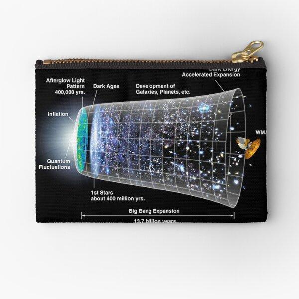 Shape of the universe Zipper Pouch