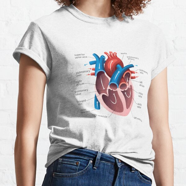 poster of human heart anatomy with hand written labels of the main parts Classic T-Shirt