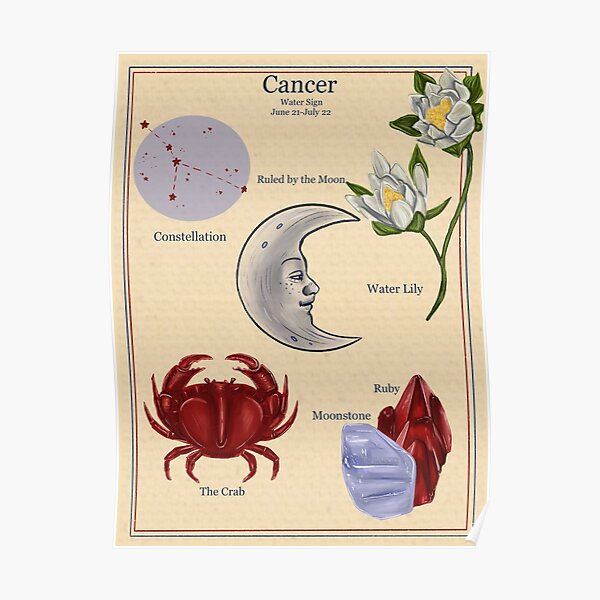 Zodiac Astrology Vintage Style Poster- Cancer Poster