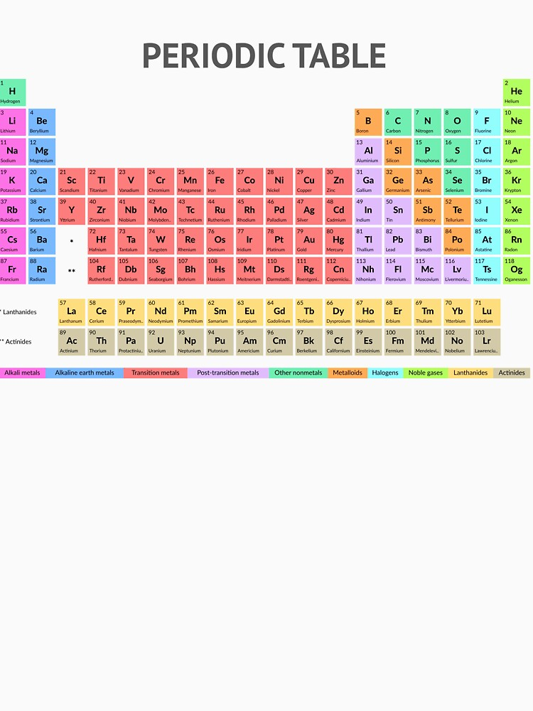 Periodic Table T-shirt (Light) by catchspider2002