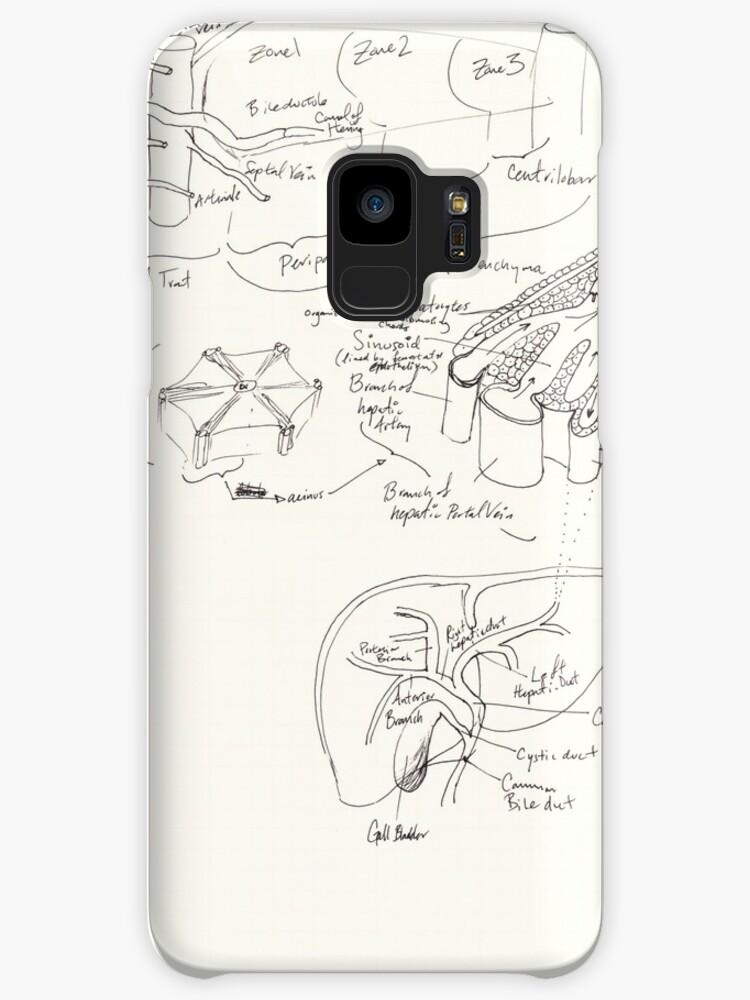 Fundas y vinilos para Samsung Galaxy «tríada portal y hepatocitos en ...