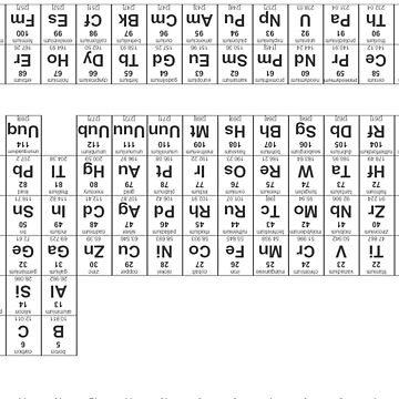 Periodic Table 1.0 by 3CHON