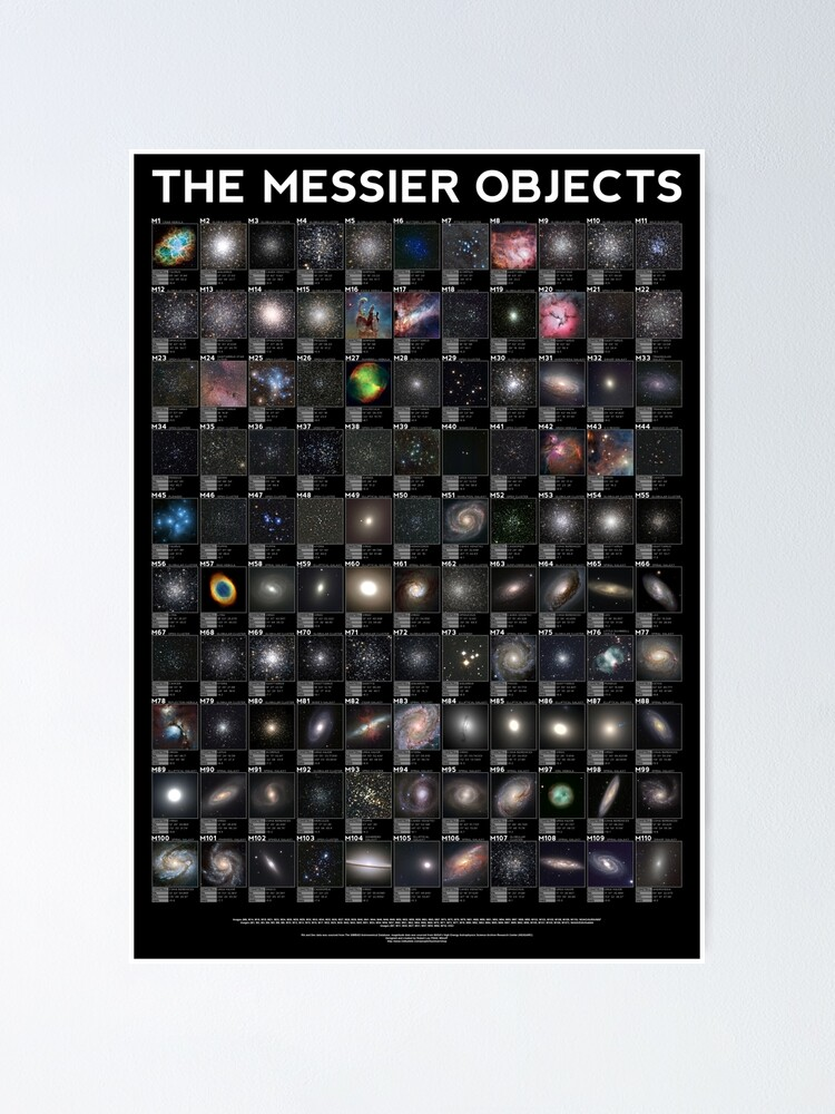 Alternate view of The Messier Objects Poster