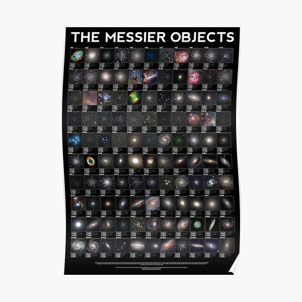 Les objets de Messier Poster