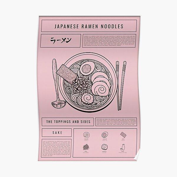NOUILLES DE RAMEN JAPONAISES Poster
