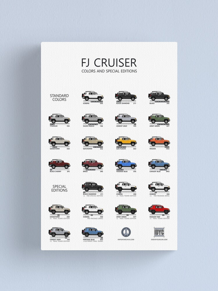 Alternate view of FJ Cruiser Colors and Special Editions Canvas Print