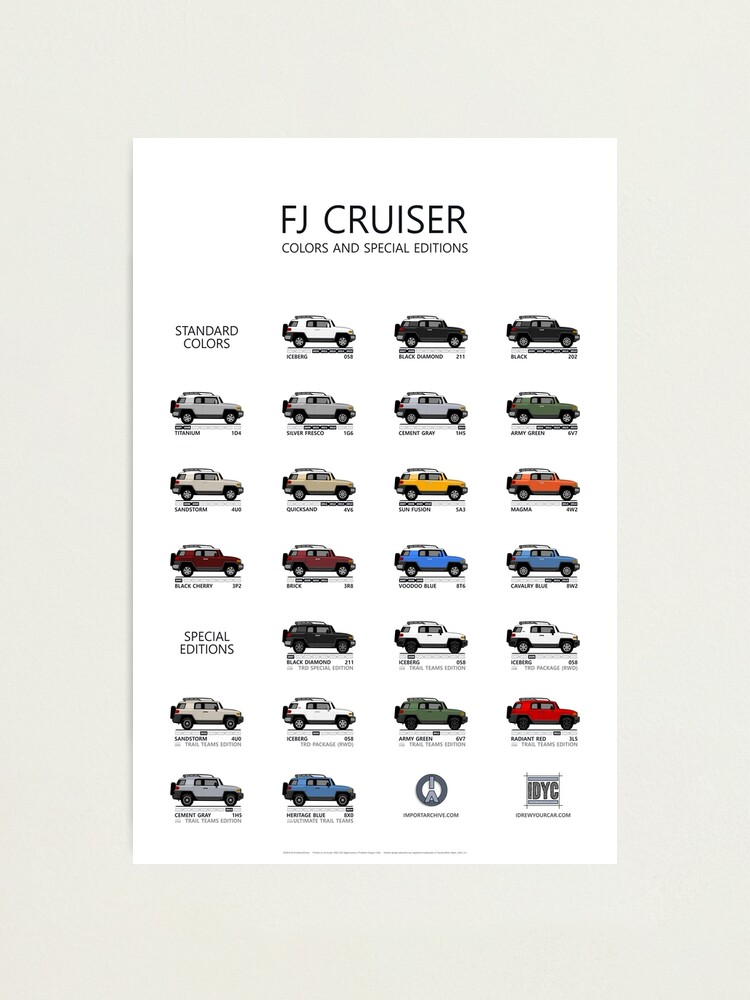 Alternate view of FJ Cruiser Colors and Special Editions Photographic Print
