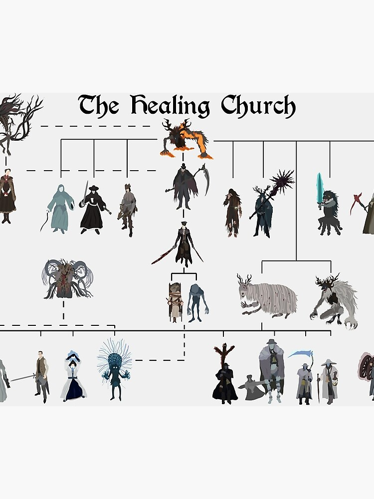 485f6c6ad Bloodborne - The Healing Church