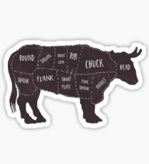 Primitive Butcher Shop Beef Cuts Chart 2 Sticker