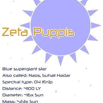 Zeta Puppis (Naos) by RieselUniverse