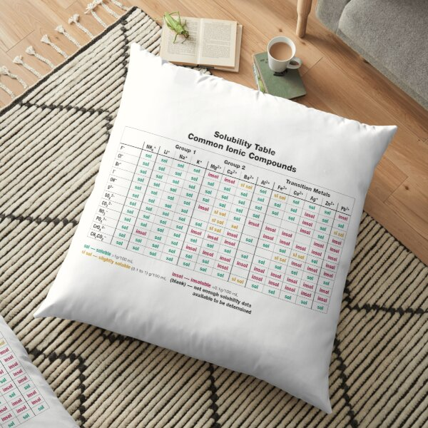 Solubility Table. Common Ionic Compounds. Solubility chart Floor Pillow