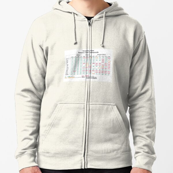 Solubility Table. Common Ionic Compounds. Solubility chart Zipped Hoodie