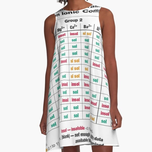 Solubility Table. Common Ionic Compounds. Solubility chart A-Line Dress