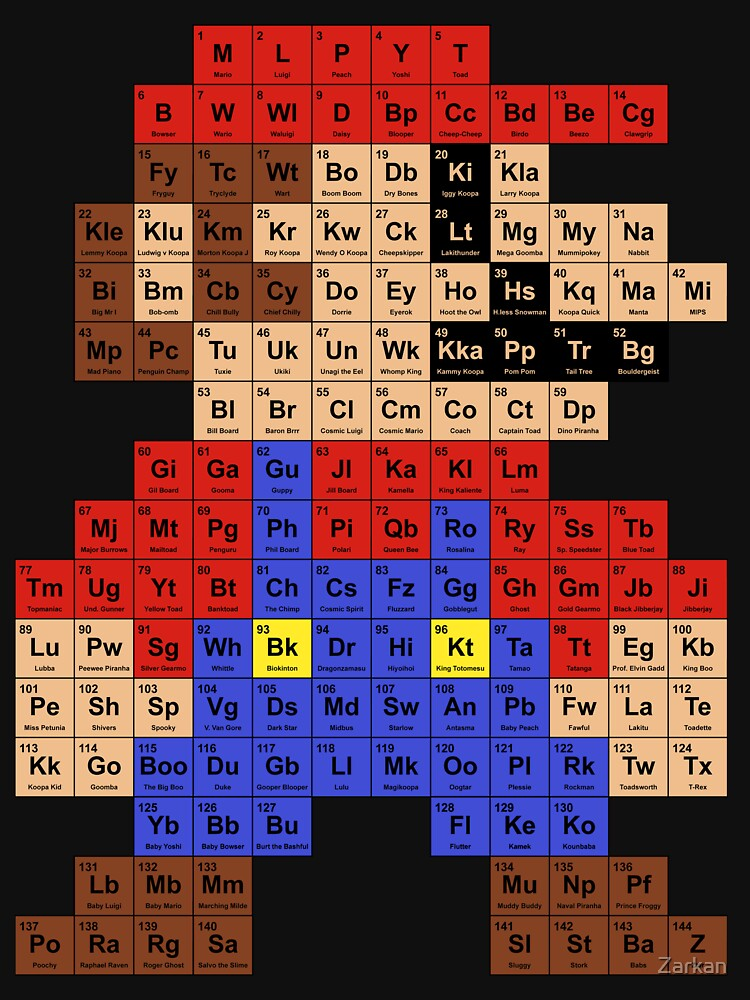 Periodic Mario Table | Unisex T-Shirt