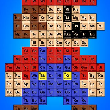 Periodic Mario Table by Zarkan