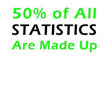 Statistics Made Up by Bradsite