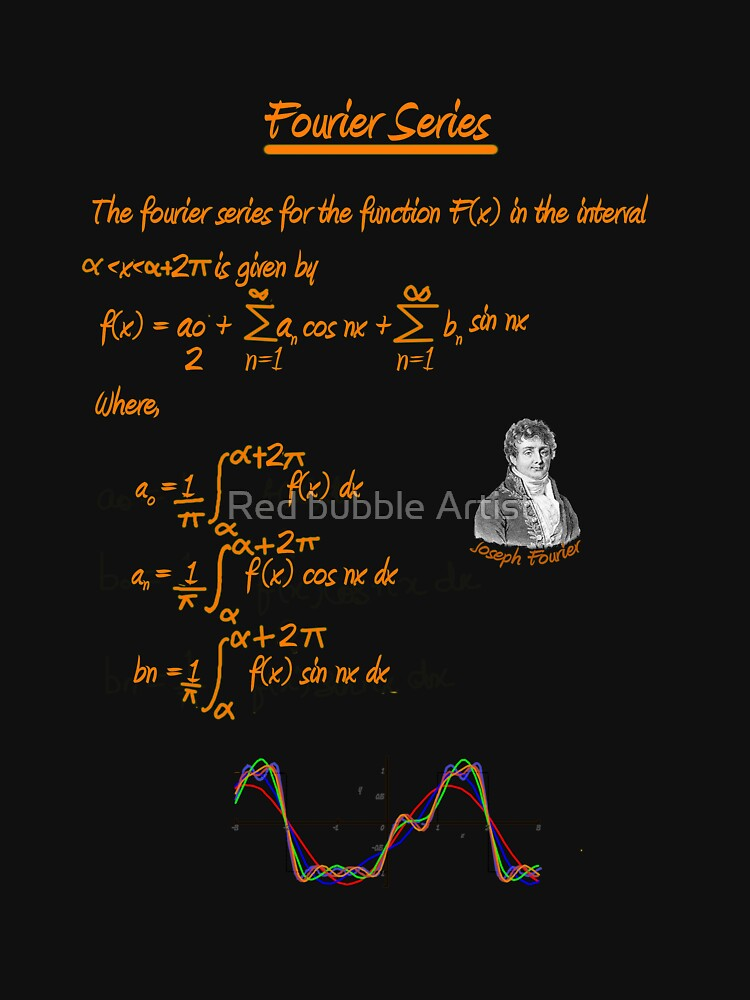 Joseph Fourier and Fourier Series by Nandika-Dutt