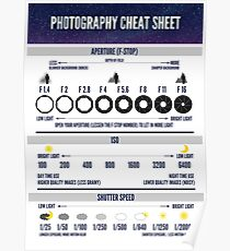 Photography Cheat Sheet Poster