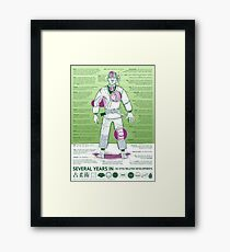 BJJ - Several Years In - Green Framed Print