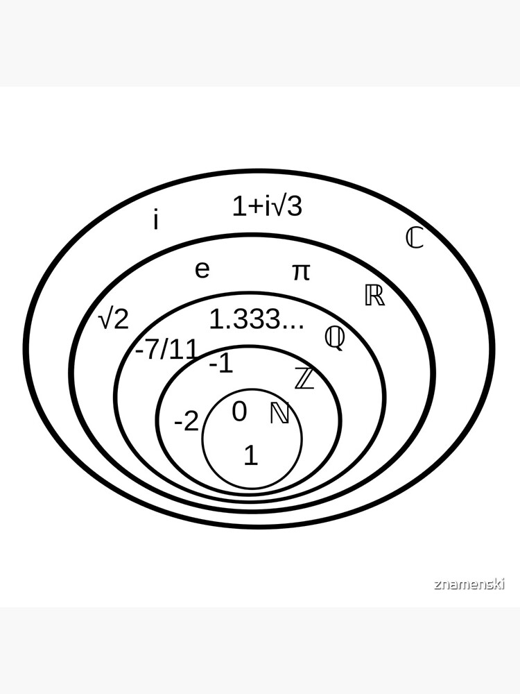 Subsets of the complex numbers by znamenski