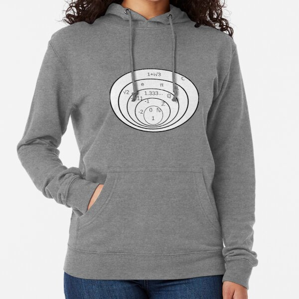 Subsets of the complex numbers Lightweight Hoodie