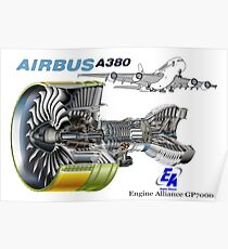 Airbus A 380 GP7000 Engine Poster