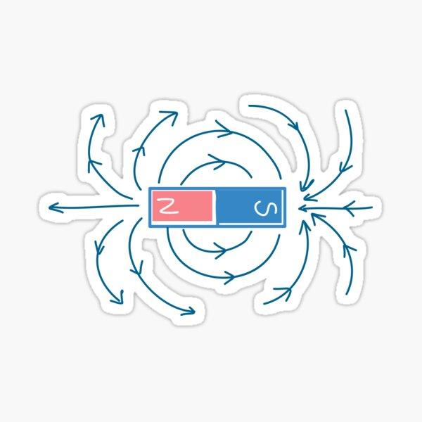 Dipole magnet // Bar magnet Sticker