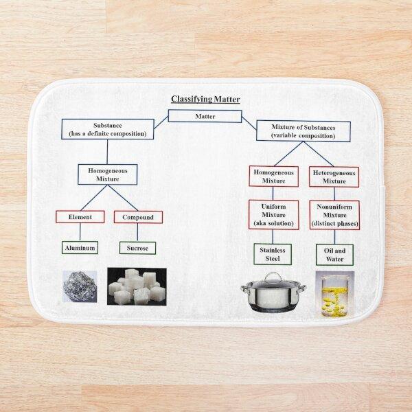 Classifying Matter Bath Mat