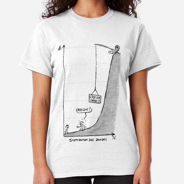 Ptilouk.net - Le cancer Classic T-Shirt