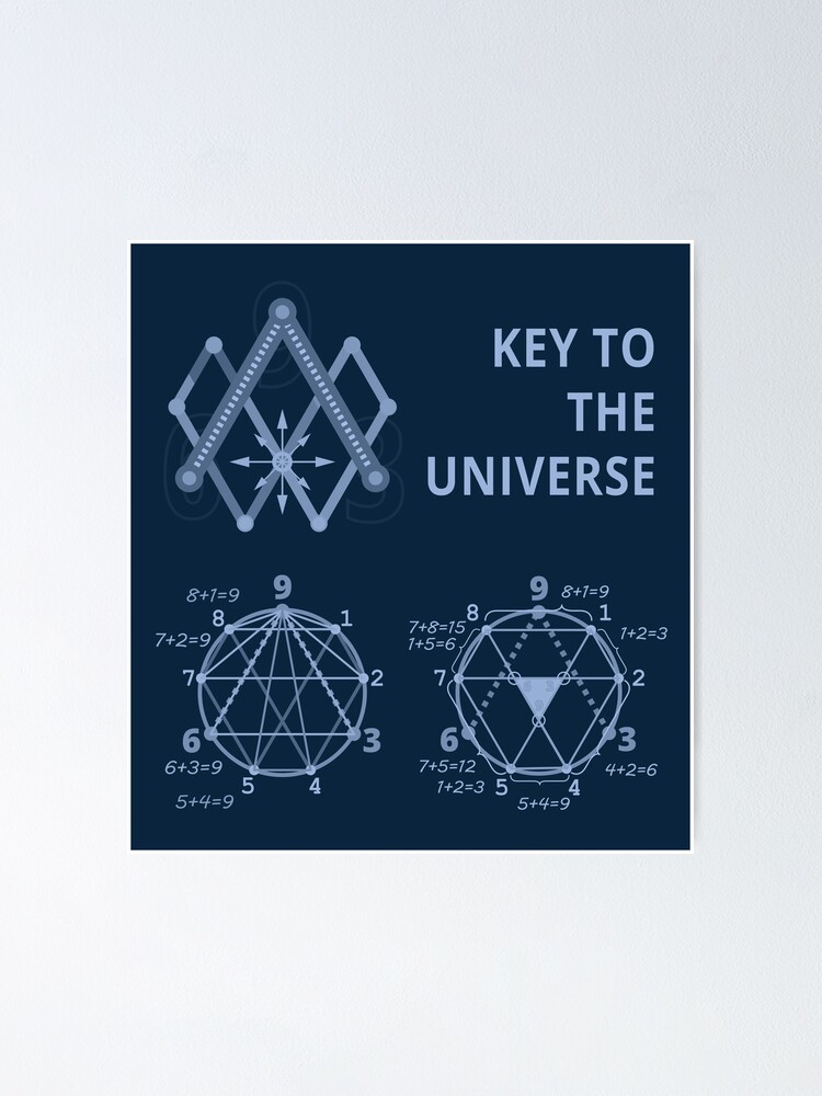 Alternate view of Key To The Universe (light blue on dark monochrome) Poster