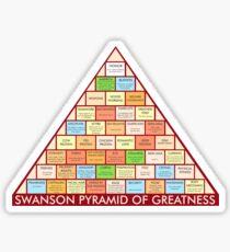 Ron Swanson Pyramide der Größe Sticker